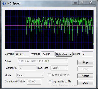 HD speed